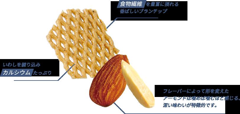 食物繊維   を豊富に摂れる 香ばしいブランチップ いわしを練り込み カルシウム  たっぷり フレーバーによって形を変えたアーモンドは噛めば噛むほど感じる、深い味わいが特徴的です。